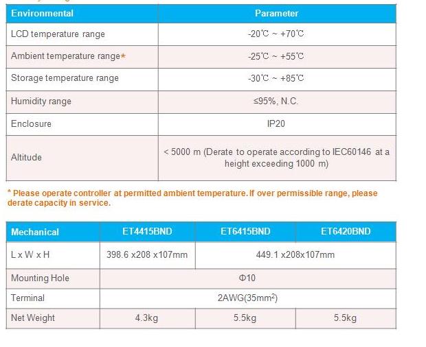 45A ET4415BND MPPT Solar charge controller 12V/24V/36V/48V