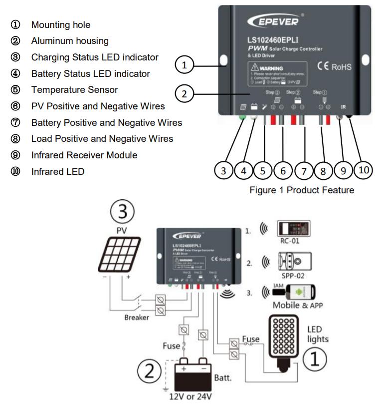 10a pwm ls101240epli solar charge controller regulators ir